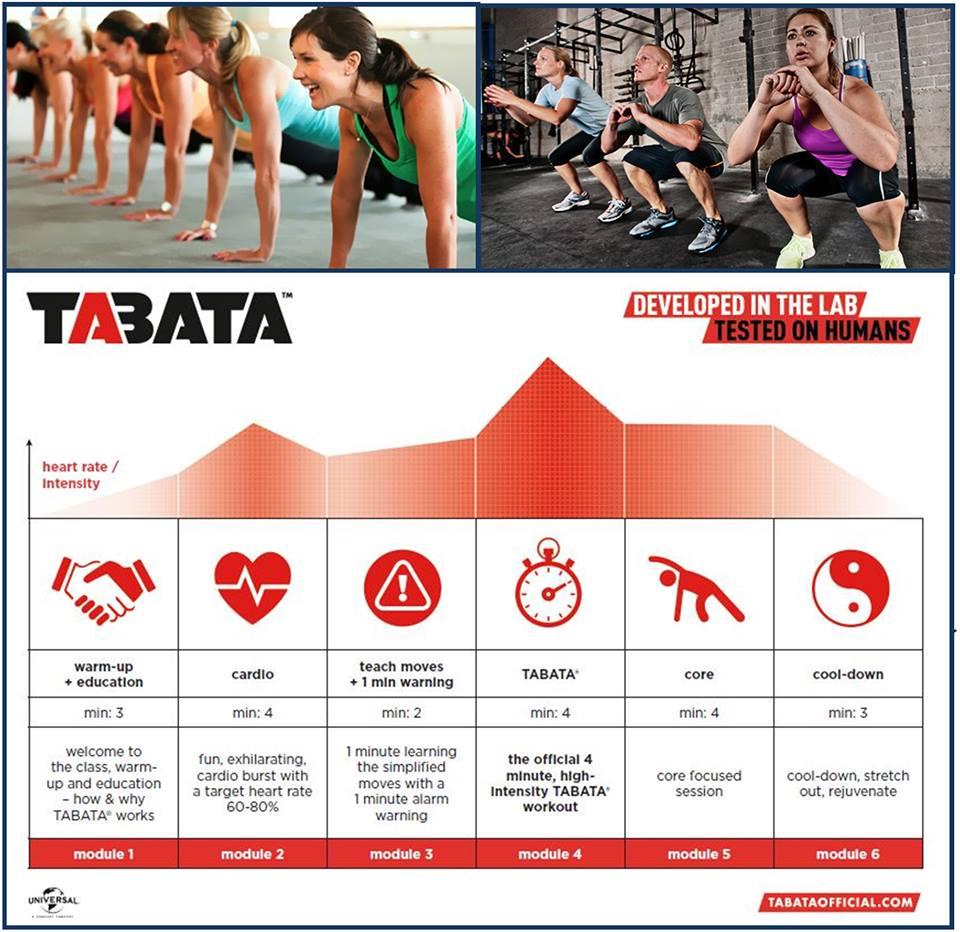 Tabata Information